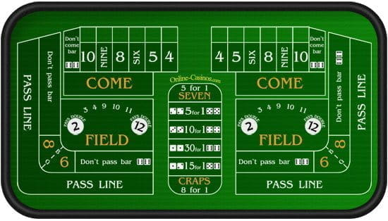 One side of a Standard Craps Table - The other side of the table is similar to this side of the table