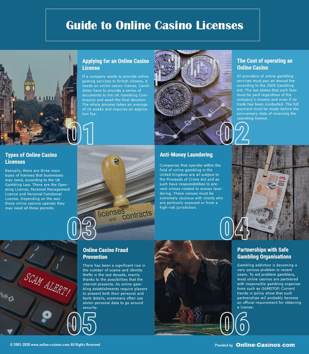Best-Casino-Online-Guide.Com