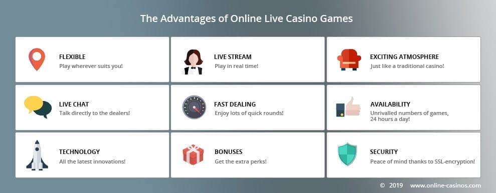 Best Live Casinos 2021 Review Of Games Bonuses Live Dealers