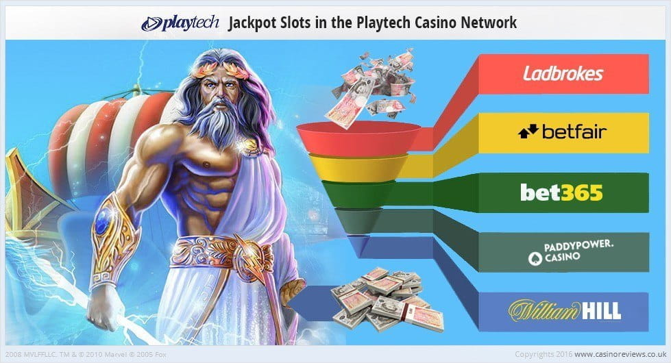 Bets on any Age of the Gods Slot at All Playtech Casinos Contribute Towards the Progressive Jackpot