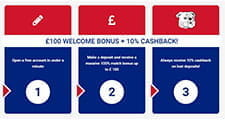 The welcome offer from All British Casino.