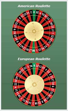 Taktiikka kasinopeli leimaan rpg