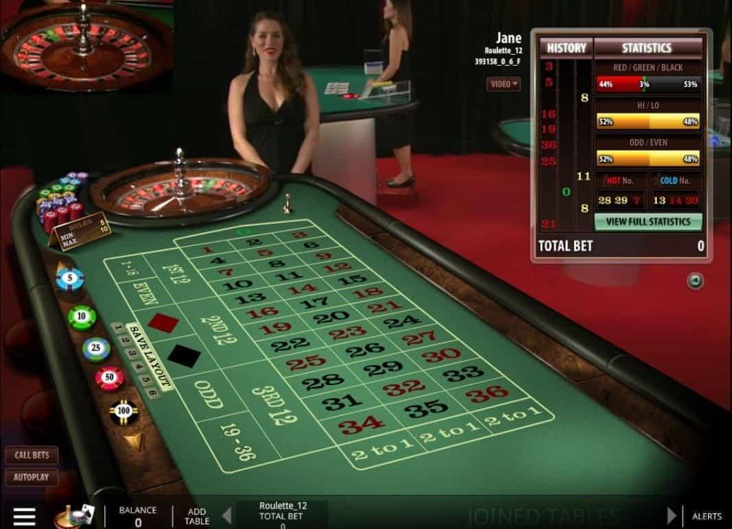 casino betting online payment methods