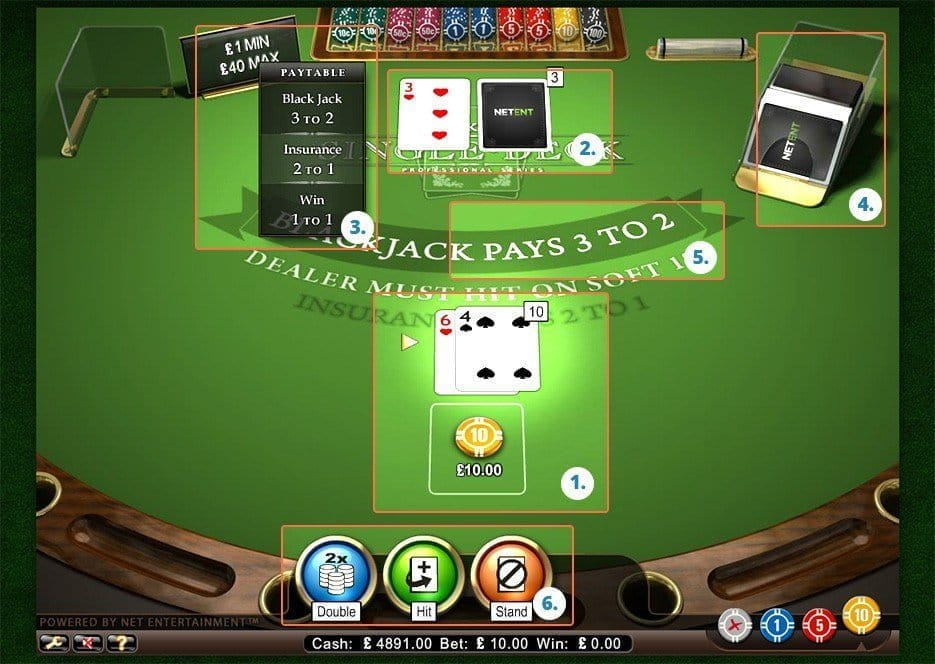 Blackjack Rules A Quick And Easy Guide
