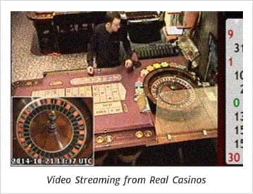 The First Live Casino Games were Streamed from Real Casinos