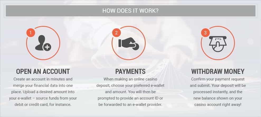 best online no deposit bonus