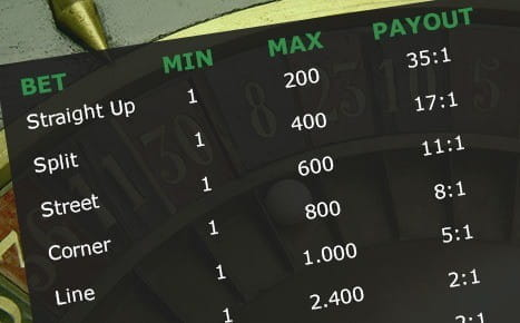 online casino high table limit