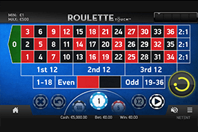 Roulette touch on the Netbet Casino Mobile App