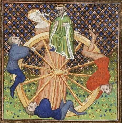Roulette is thought to have Evolved from the Medieval Concept of the Wheel of Fortune