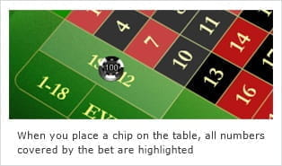 All Numbers Included in a Bet are Highlighted when you Place a Chip on the Roulette Table