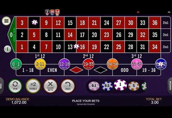 What are the best bets in roulette