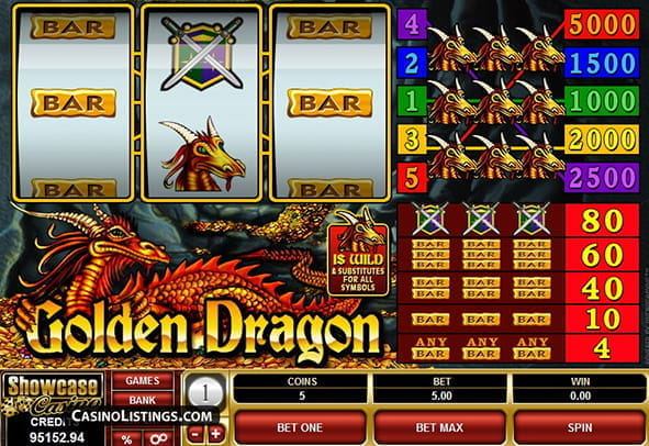 There are five paylines and two different symbols in the Golden Dragon slot.