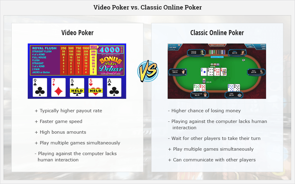 A comparison of land-based video and online poker.