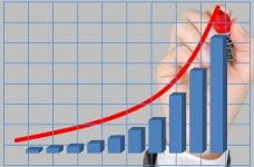 A graph showing exponential revenue growth, outlined with a red pen held by a hand.