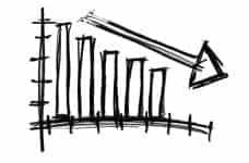 An arrow pointing down on a bar graph.